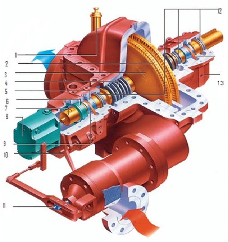 steam valve repair services